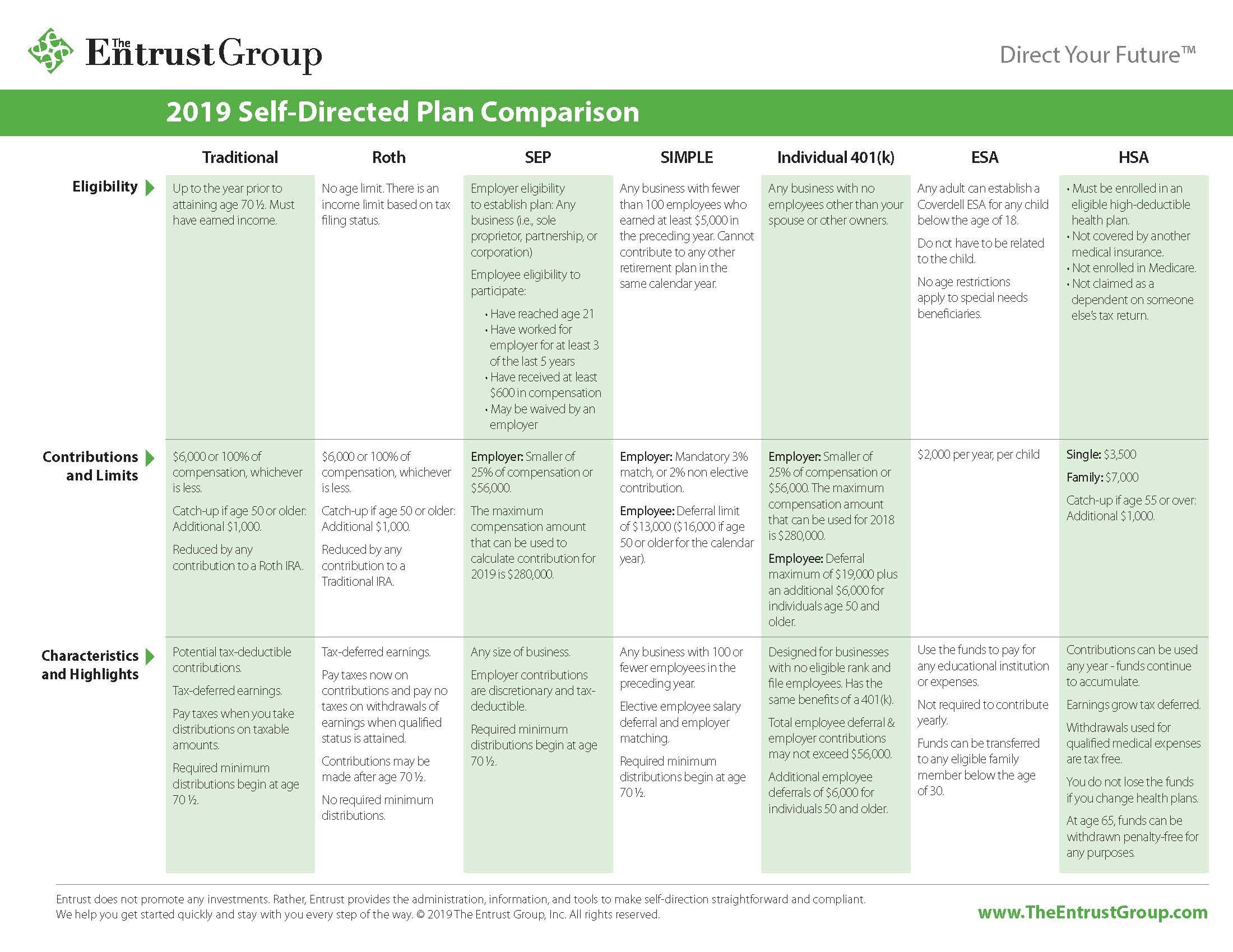 2018-Self-Directed-Plan-Comparison-image