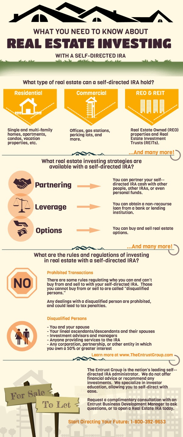 [Infographic] What You Need to Know about Real Estate Investing with a Self-Directed IRA