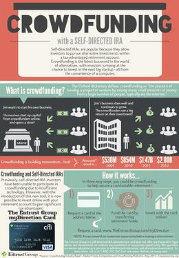 [Infographic] Crowdfunding with a Self-Directed IRA