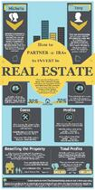 [Infographic] How to Partner 2 IRAs to Invest in Real Estate