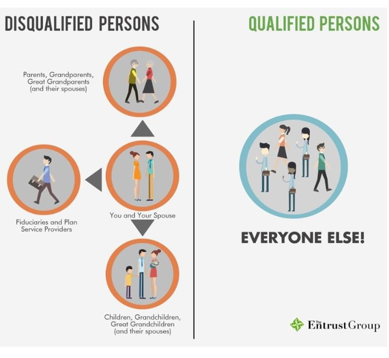 FAQ-Disqualified-Persons