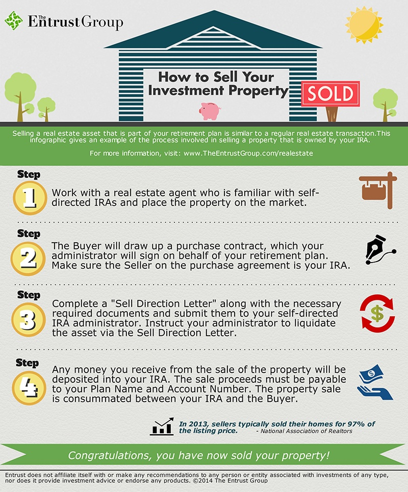 Infographic Selling Your Real Estate Ira Property