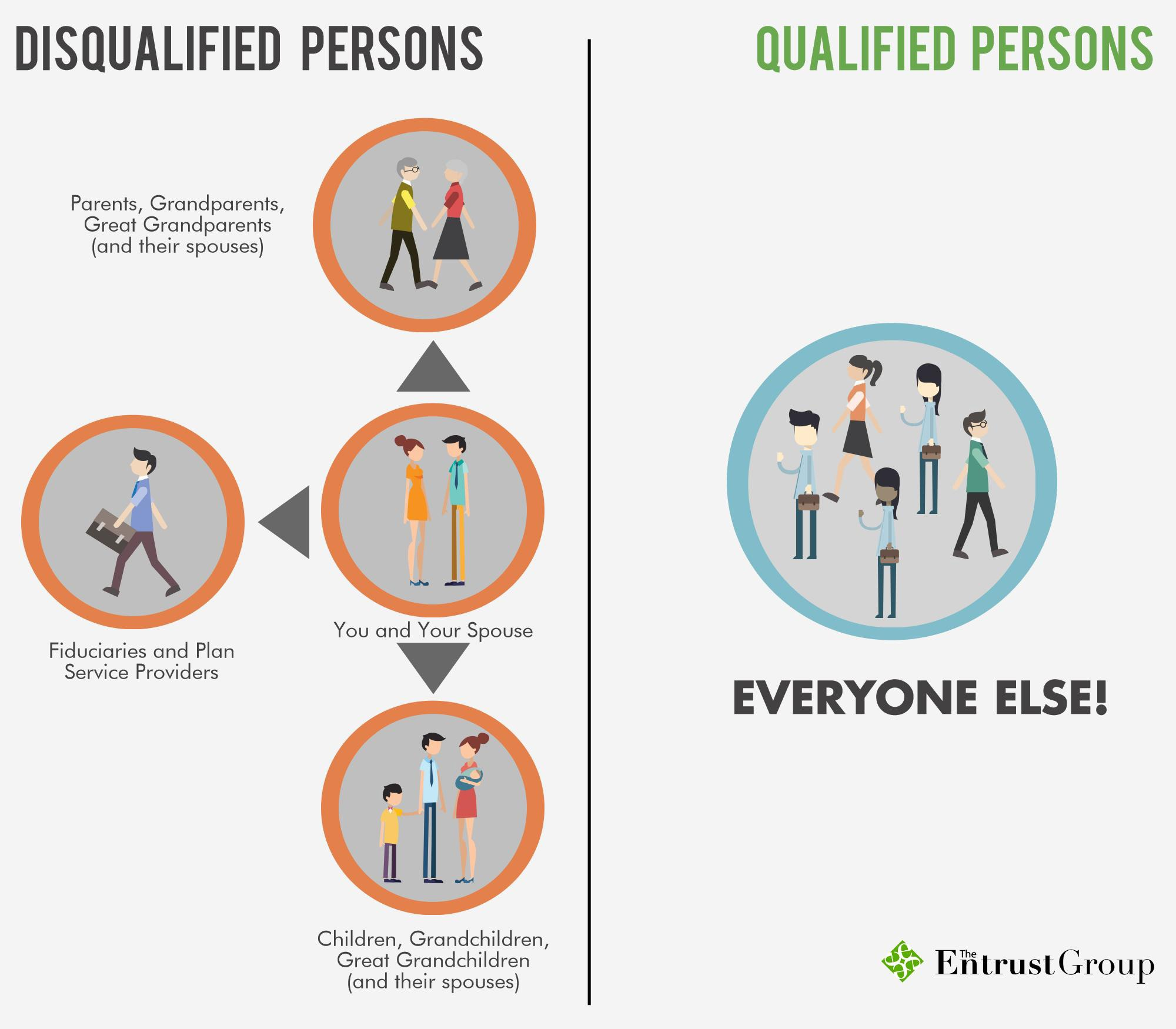 [Infographic] Self-Directed IRA FAQ - Who is a Disqualified Person? - Featured Image